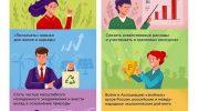 Университеты Подмосковья получили шанс участвовать в престижном «зеленом» рейтинге